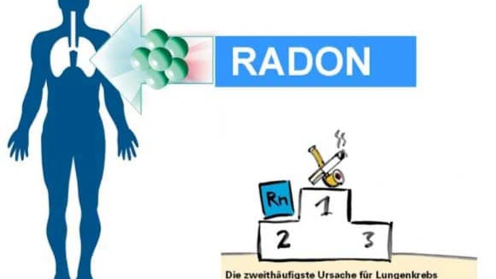 """Gas radon: """"Avviato servizio di consulenza agevolato a ..."""